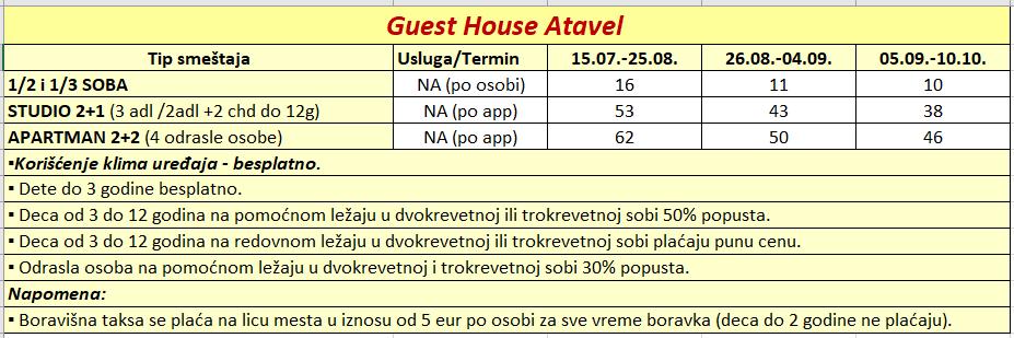guest house atavel, privatni smestaj nesebar, bugarska privatni smestaj, apartmani nesebar, apartmani bugarska najam