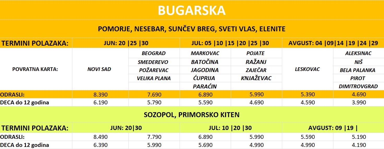 bugarska prevoz leto, prevoz suncev breg, prevoz nesebar, prevoz bugarska leto, prevoz beograd suncev bref, prevoz novi sad suncev breg, prevoz smederevo suncev breg